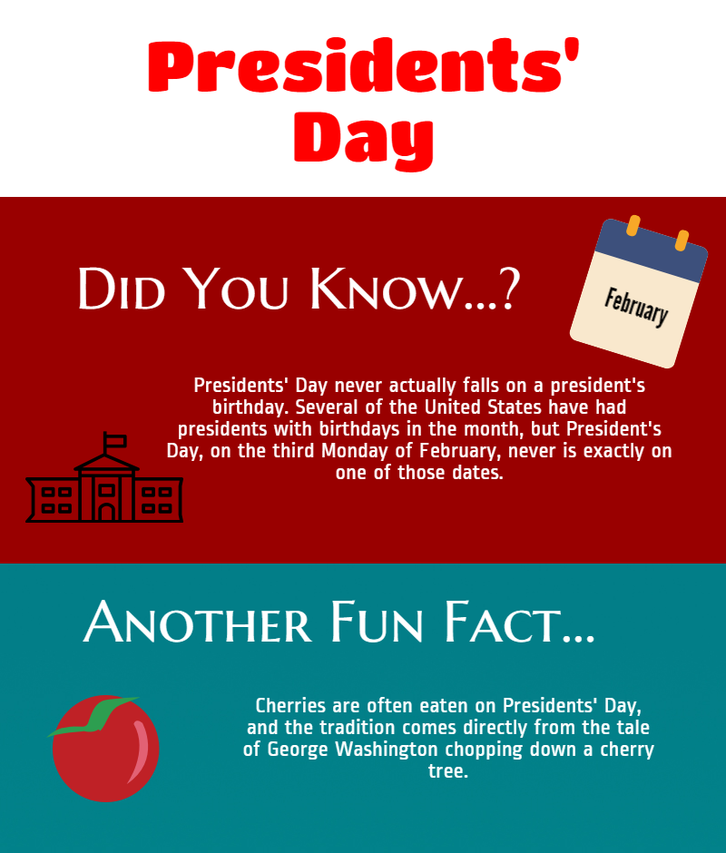 Presidents day canyon echoes for Fun facts about the presidents