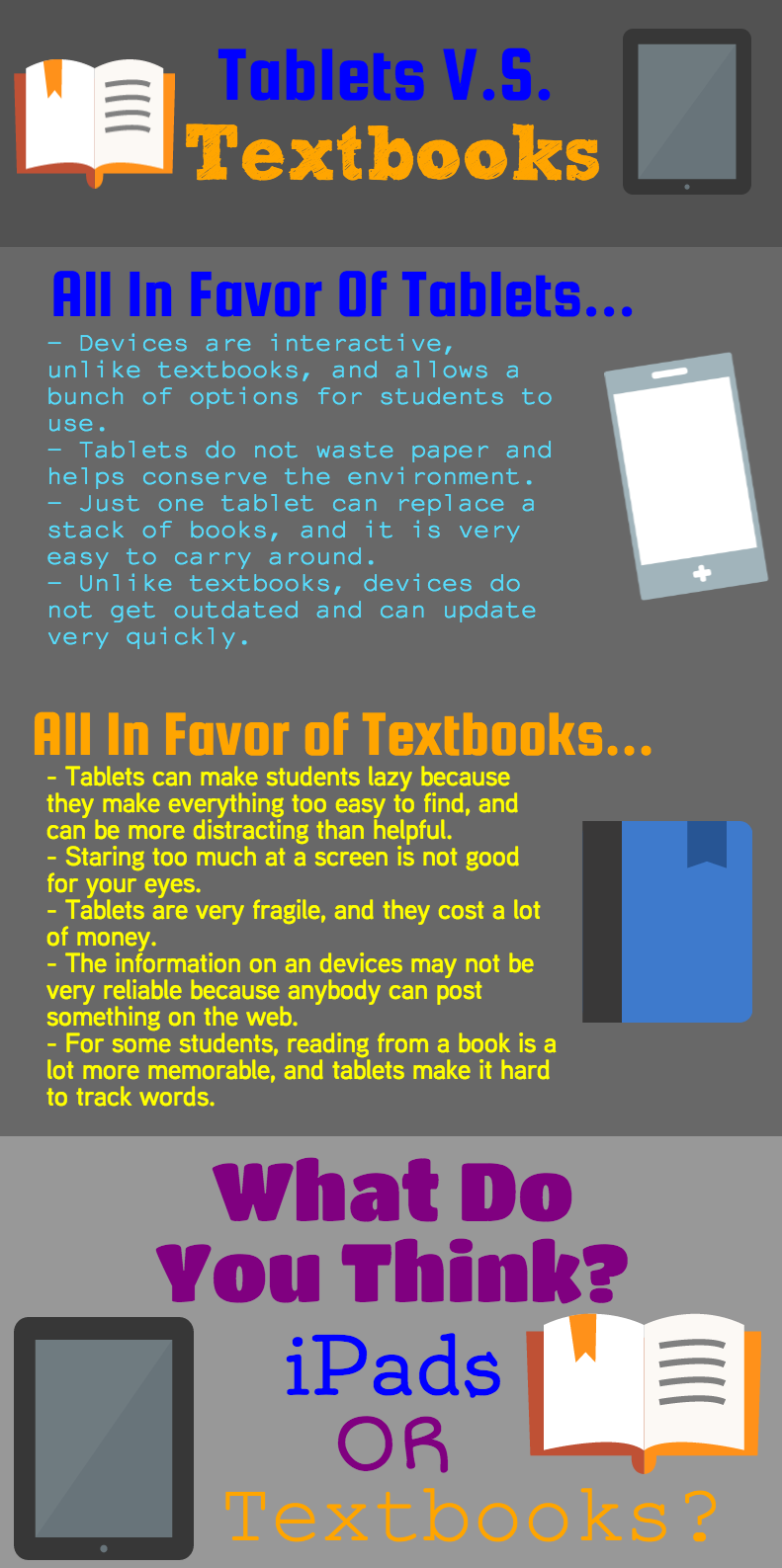 textbooks vs tablets in schools Textbooks vs tablets in schools essay 1310 words | 6 pages textbooks vs tablets teachers are always assigning homework in the textbook and of course every student complains.