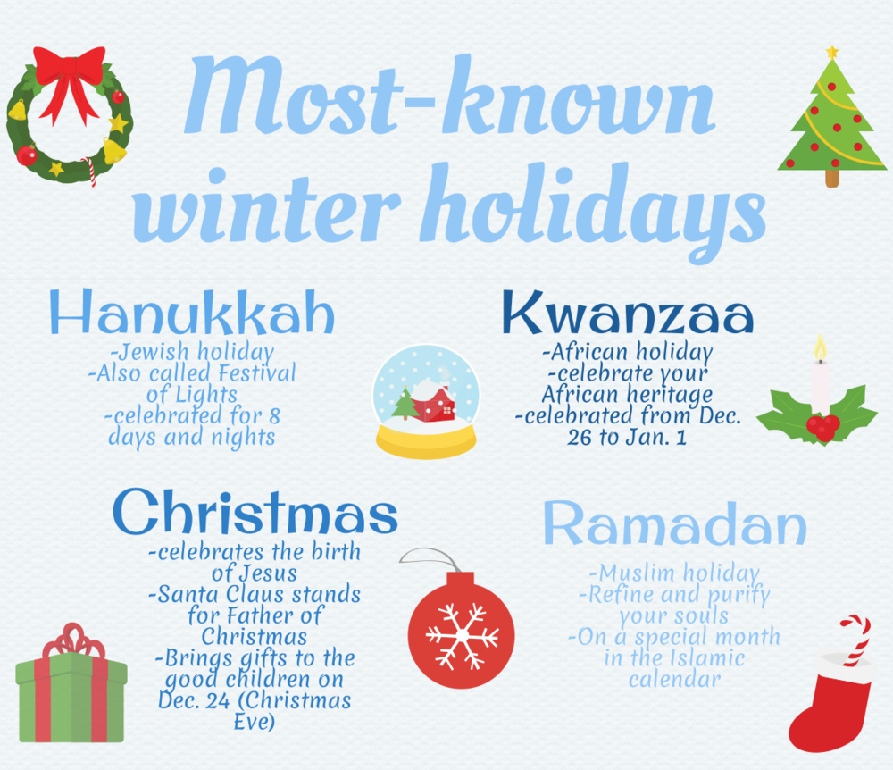 jewish holiday december 24