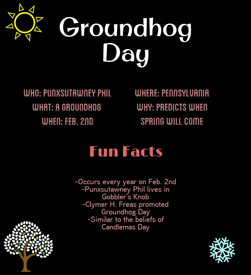 Groundhog Day is a great holiday where you can enjoy the seasons. Infographic created by Alice Zhang