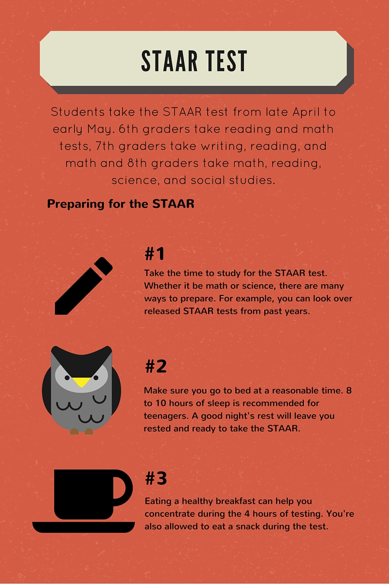Infographic created by Alice Zhang on canva.com. Infographic created by  Alice Zhang on canva.com. The STAAR test ...