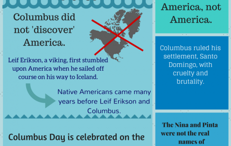 Christopher Columbus and his Famous Voyage