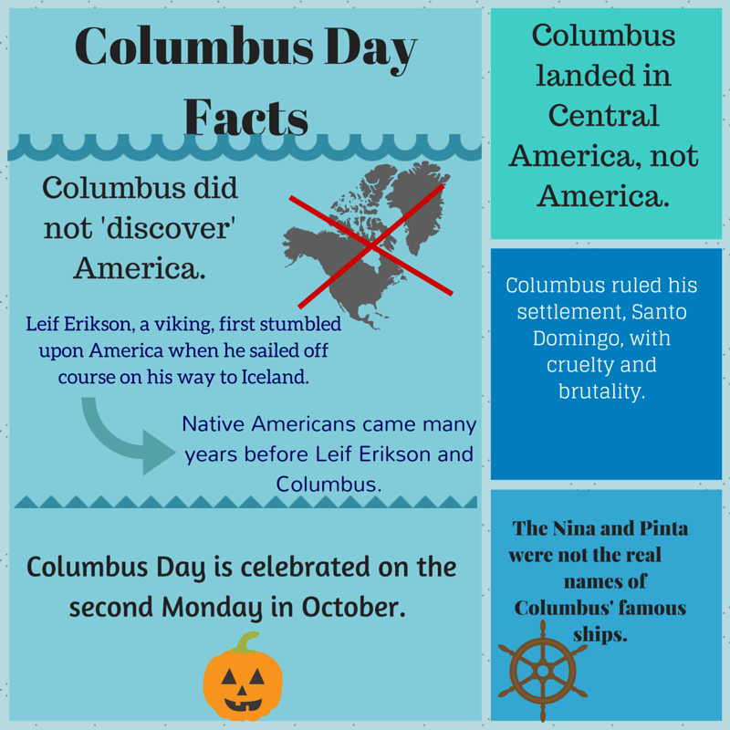 a biography of christopher columbus the famous explorer One of the most famous explorers in the world, christopher columbus was born  in genoa, italy in 1451 columbus grew up helping his father at.