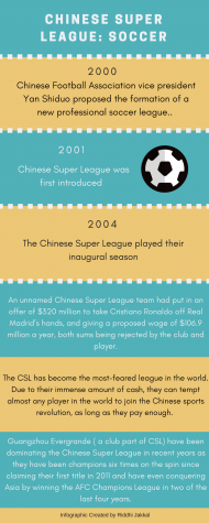Opinion: Why the CSL is Ruining Soccer