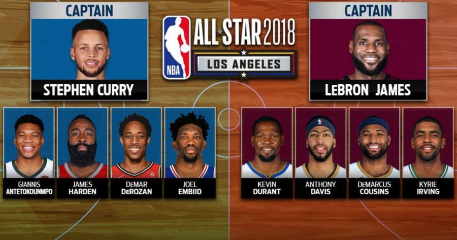 NBA+All-Star+Game