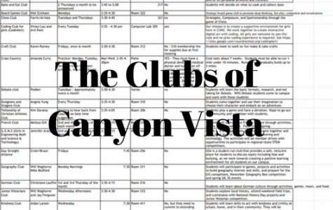 The Clubs of Canyon Vista
