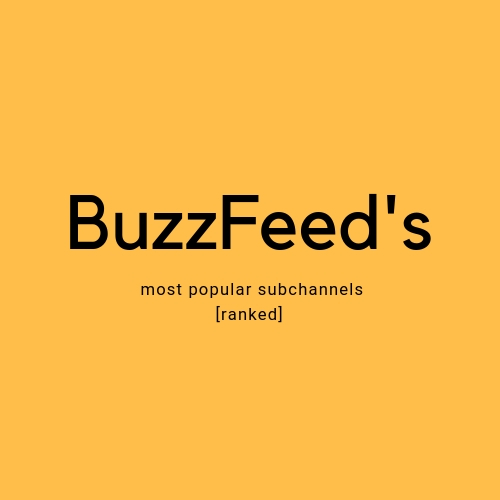 BuzzFeed's Most Popular Sub-Channels, Ranked