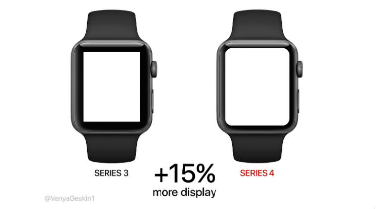 Why+Is+The+Apple+Watch+A+Bigger+Upgrade+From+The+Last+One