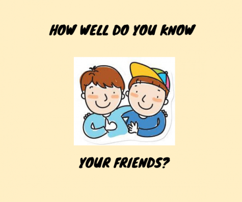 How Well Do You Know Your Friends?