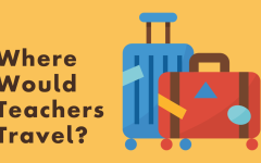 Where Would Teachers Like To Travel Over Christmas Break?