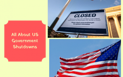 All About US Government Shutdowns