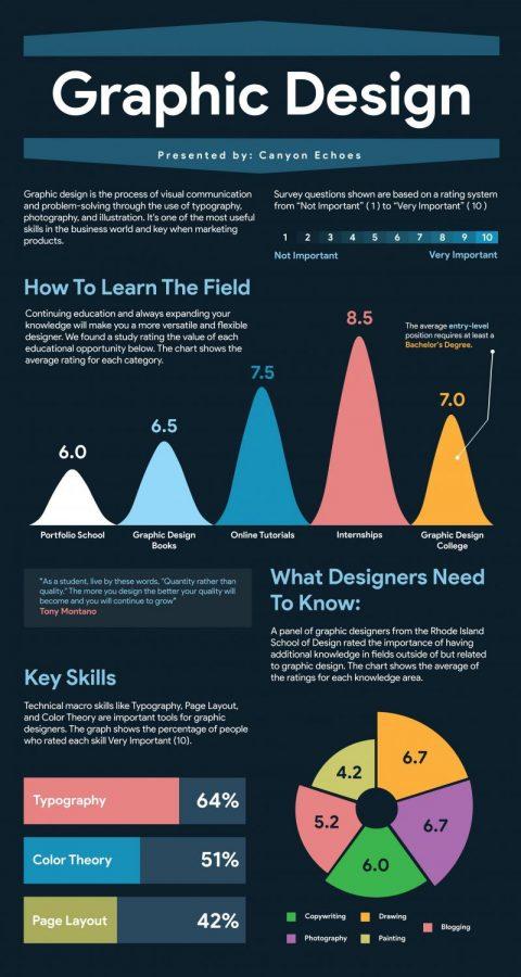 An+Understanding+of+Graphic+Design