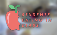 No Eating In Classrooms: Is This Administrative Rule Good?