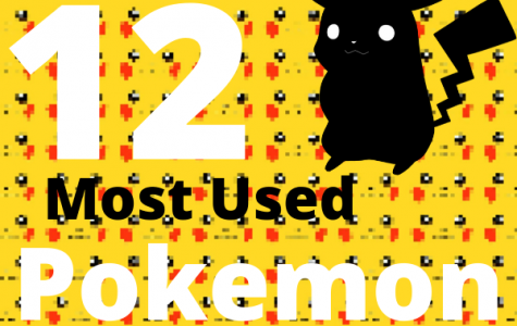 The Most Used Pokemon