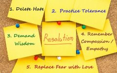 New Year's Resolutions: Why are they important?