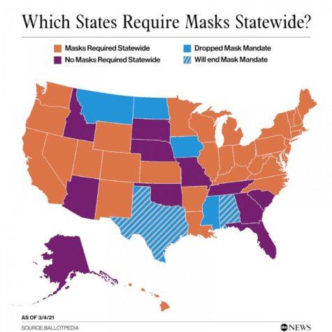 Lifting the Texas Mask Mandate