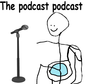 Podcast Podcast Episode 3
