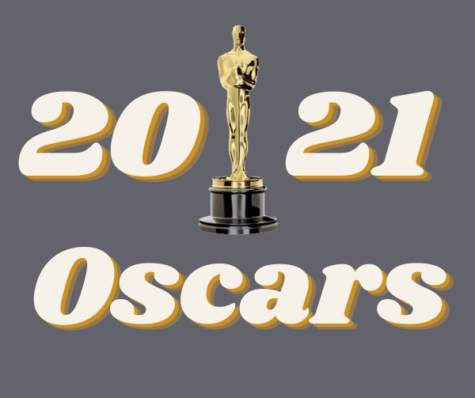 Oscars Highlights 2021